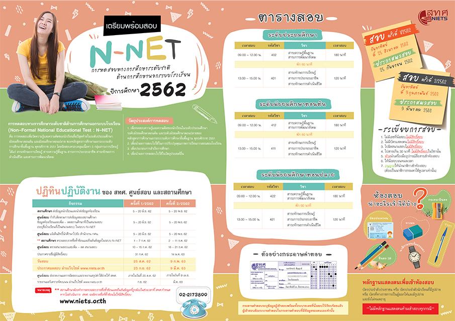 รายชื่อนักศึกษาสอบ N-NET